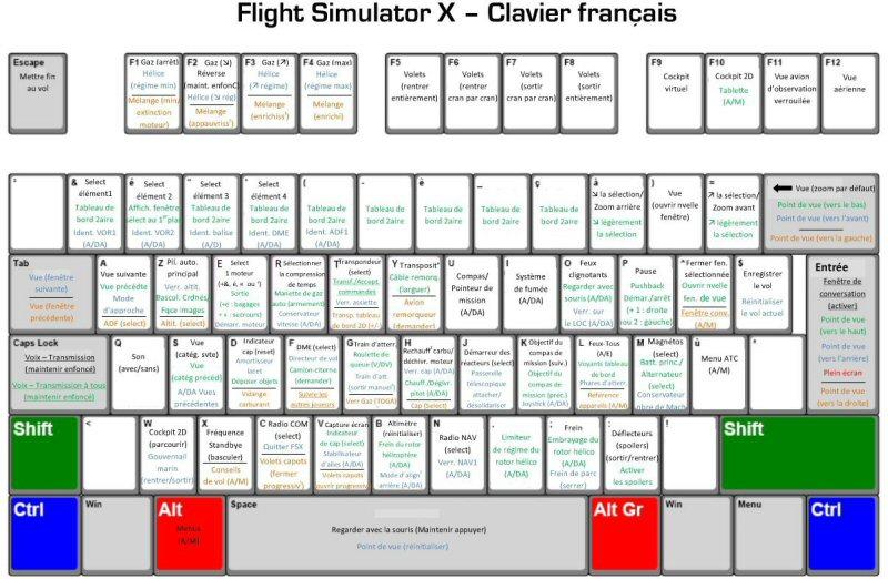 Fsx for Raccourci clavier changer de fenetre